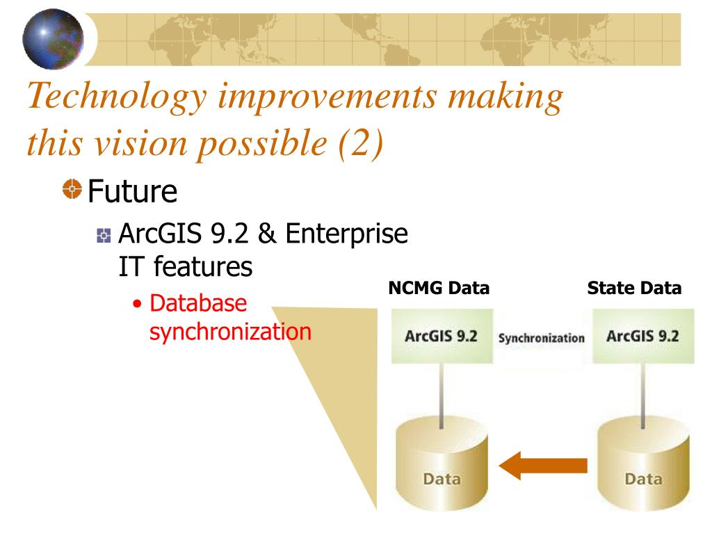 Technology improvements making this vision possible (2)