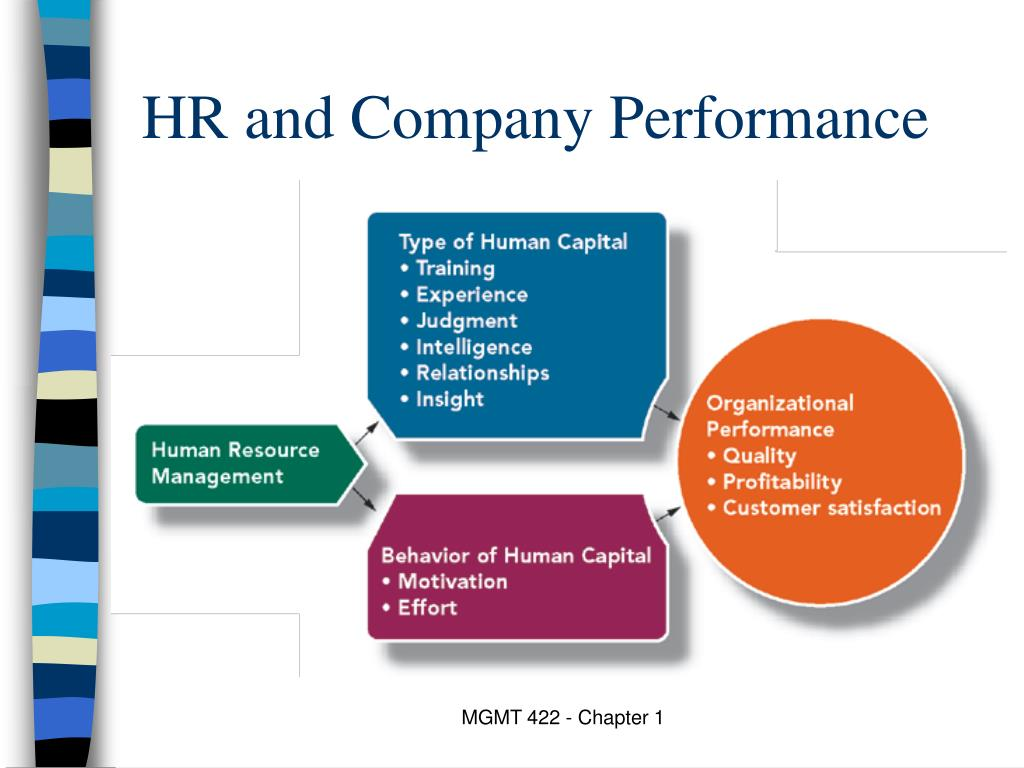 HR and Company Performance