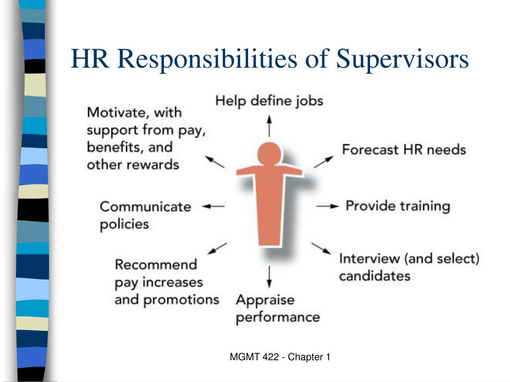 HR Responsibilities of Supervisors