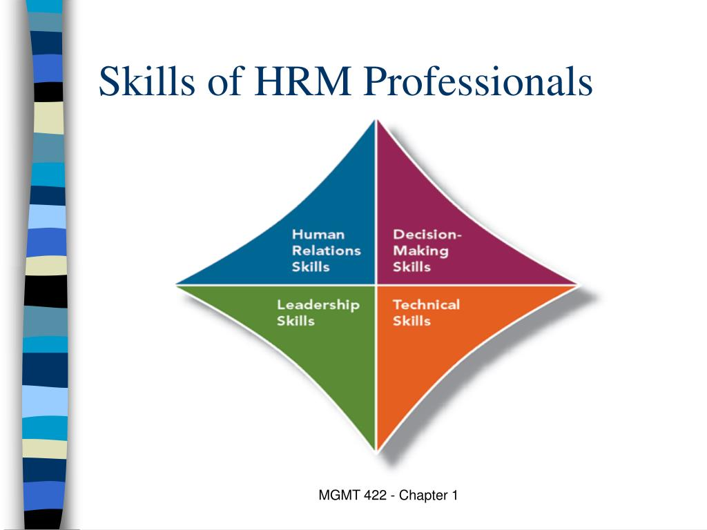 Skills of HRM Professionals