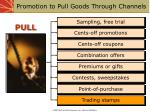 promotion to pull goods through channels