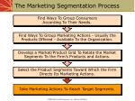 the marketing segmentation process