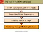 the target marketing process
