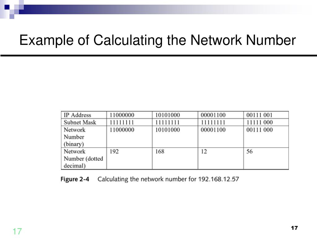 Example of Calculating the Network Number