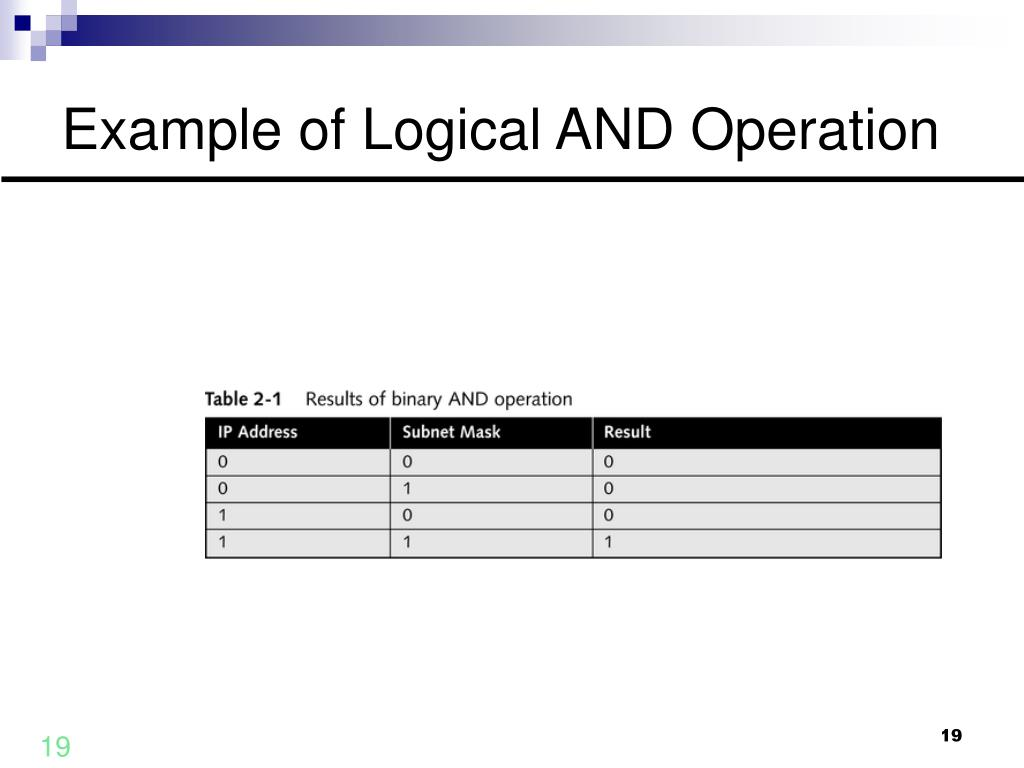 Example of Logical AND Operation