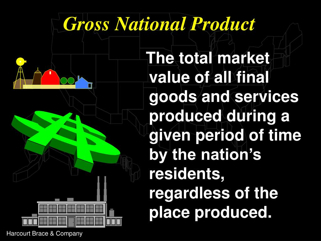 Gross National Product