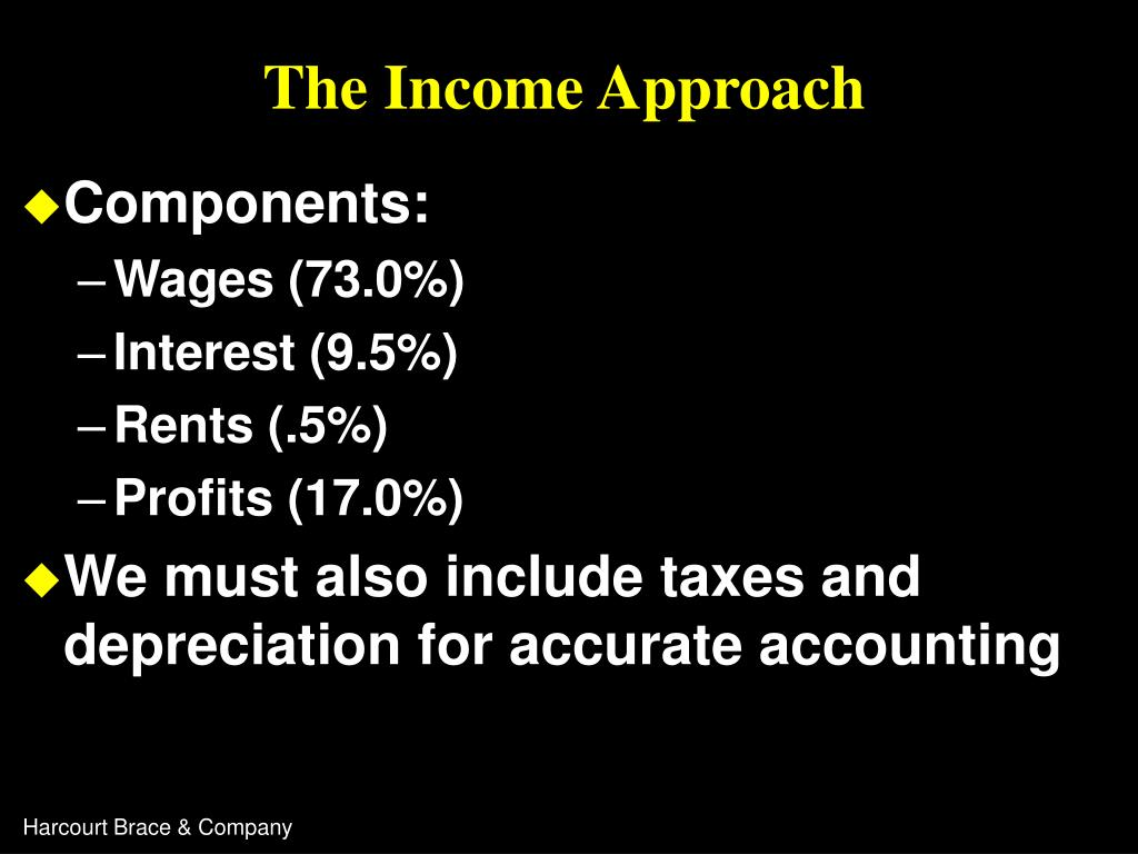 The Income Approach