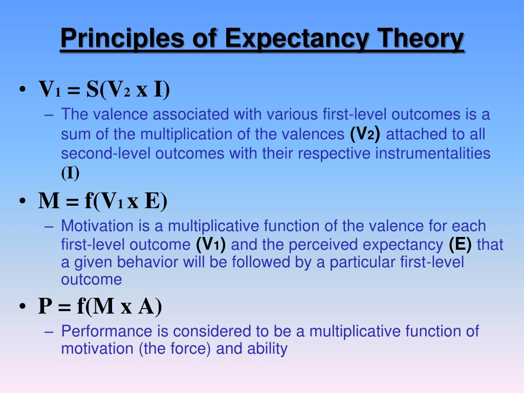 Principles of Expectancy Theory