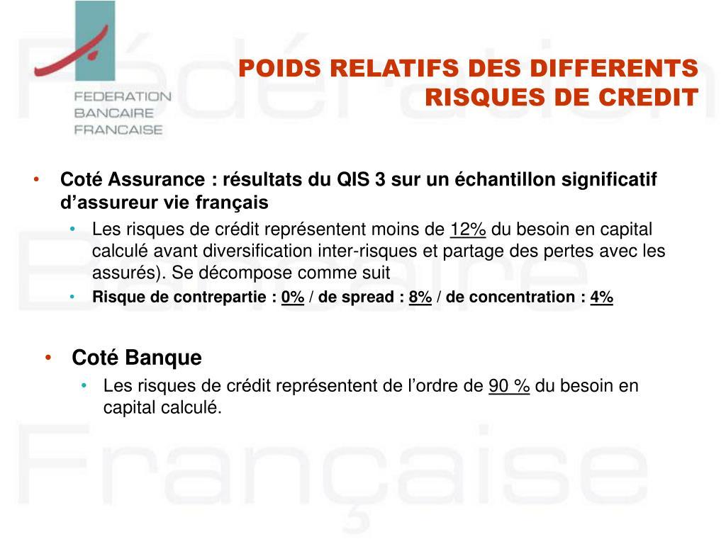 POIDS RELATIFS DES DIFFERENTS RISQUES DE CREDIT