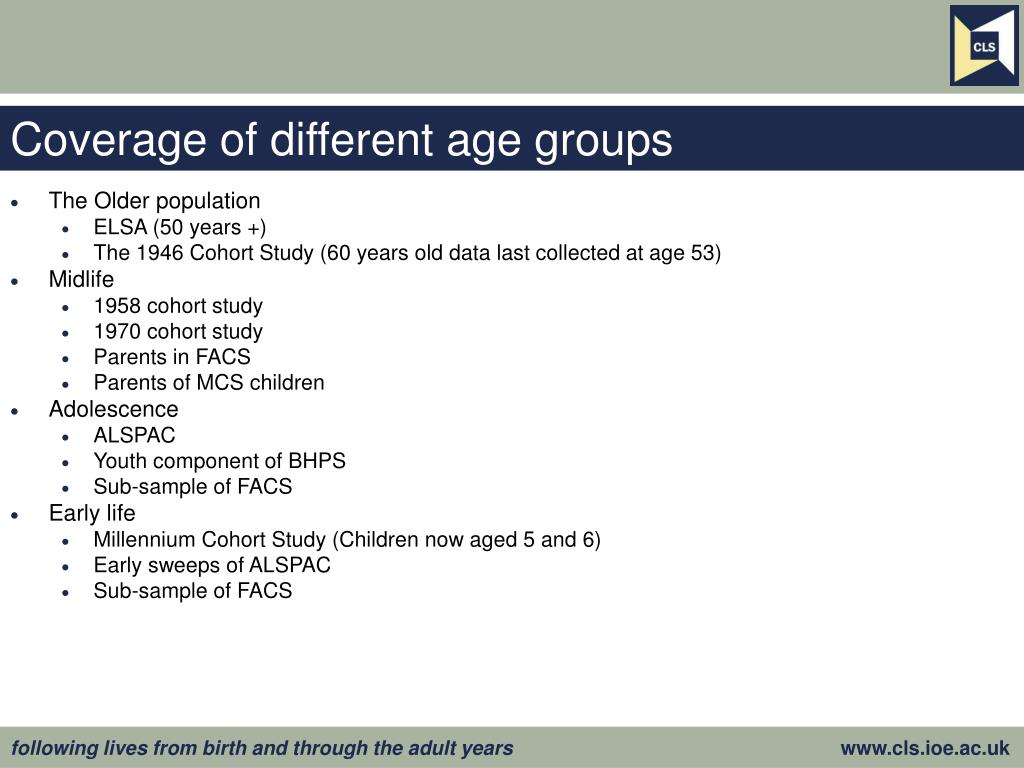 Coverage of different age groups