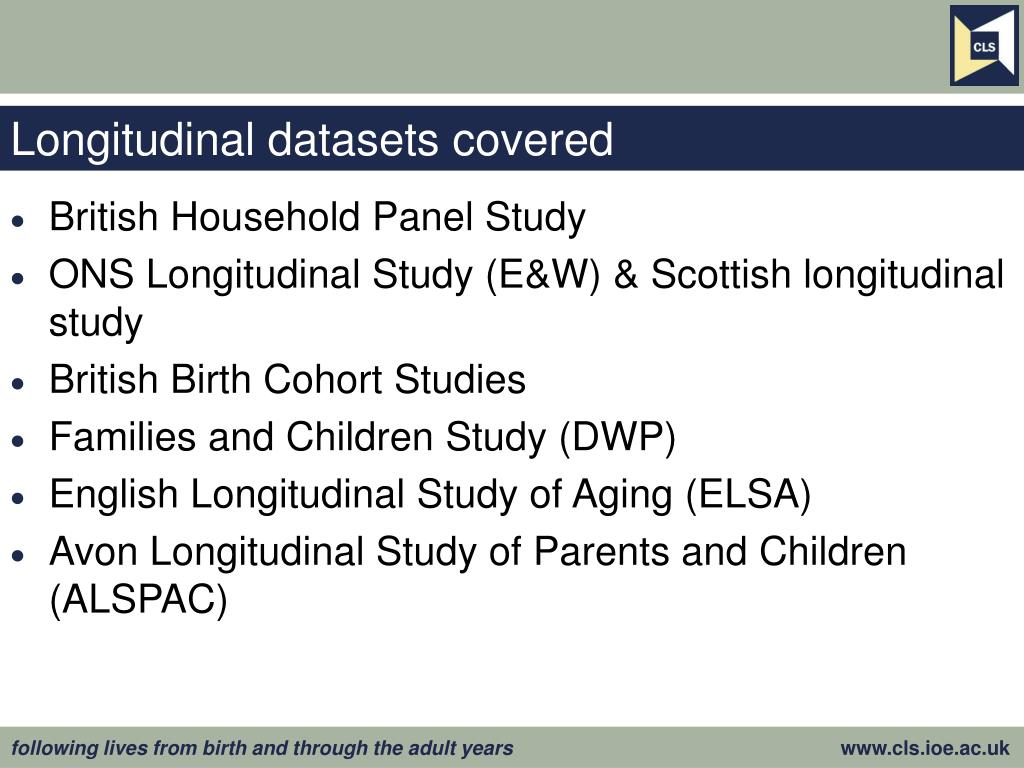 Longitudinal datasets covered