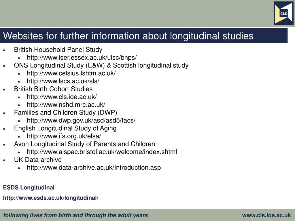 Websites for further information about longitudinal studies