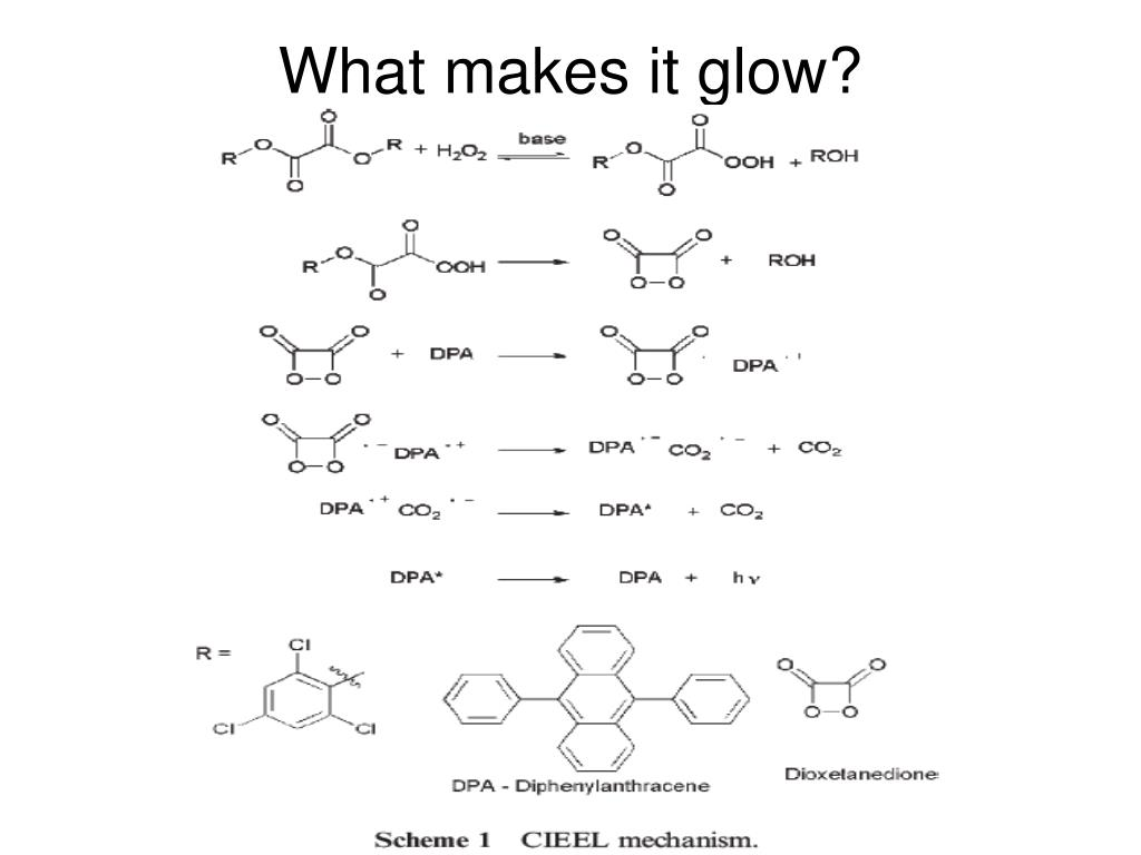 What makes it glow?