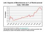 lac exports of manufactures as of world sectoral trade 1955 2005