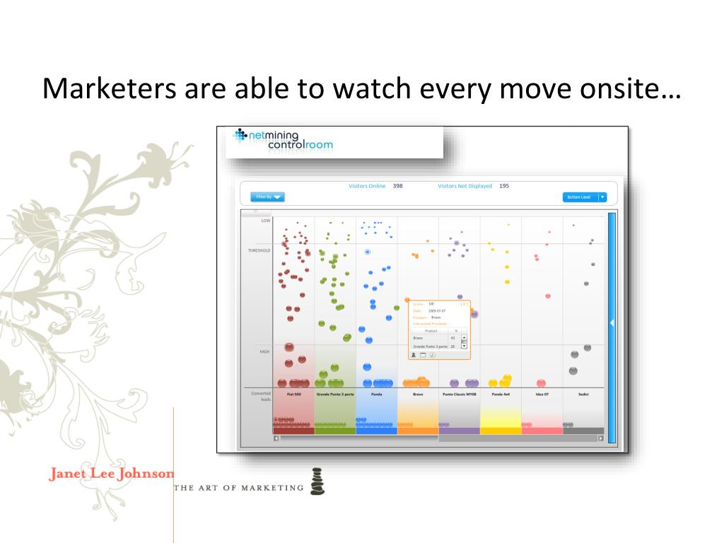 Marketers are able to watch every move onsite…