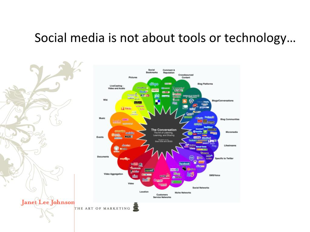 Social media is not about tools or technology…
