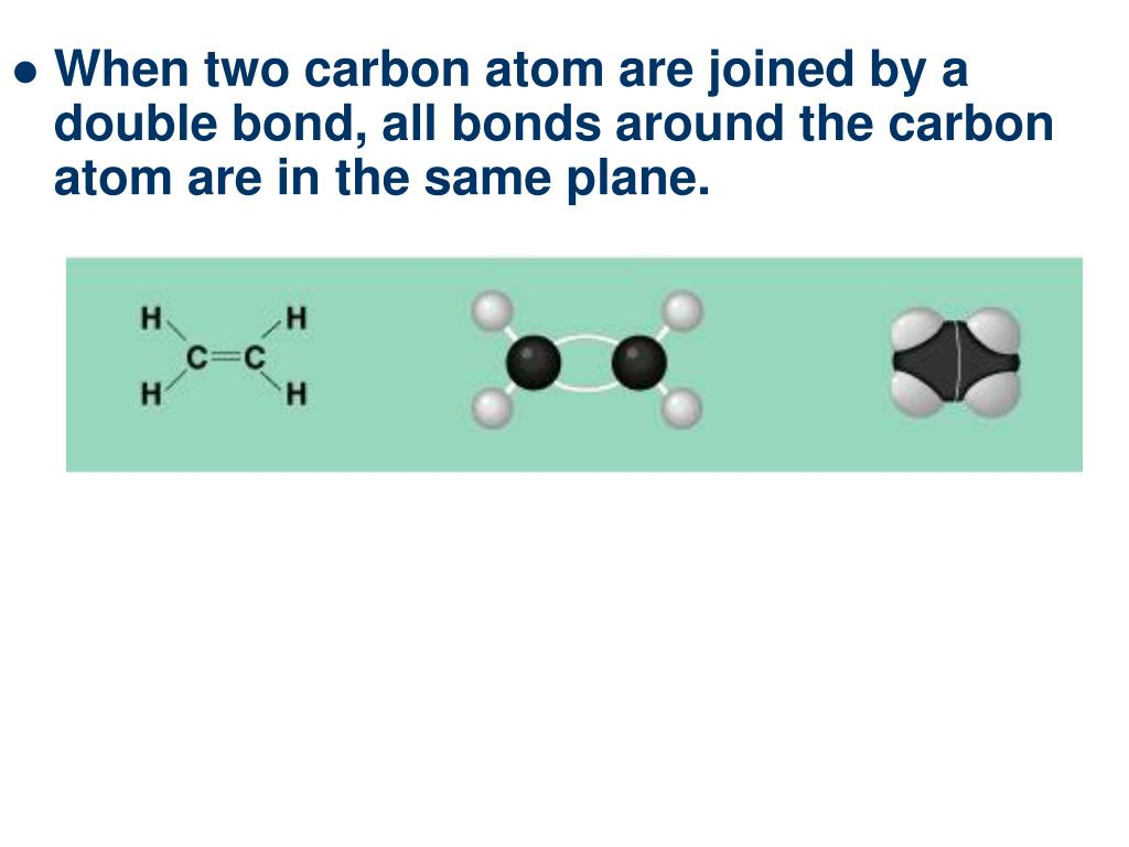 When two carbon atom are joined by a double bond, all bonds around the carbon atom are in the same plane.