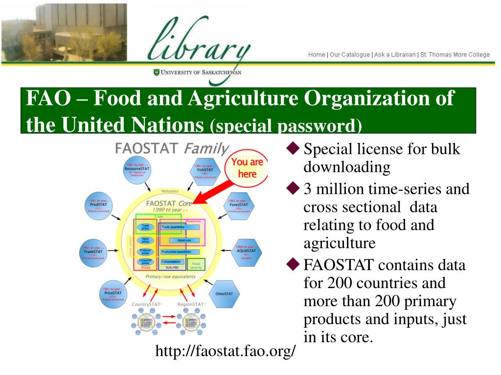 FAO – Food and Agriculture Organization of the United Nations