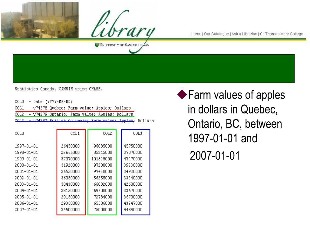 Farm values of apples in dollars in Quebec, Ontario, BC, between 1997-01-01 and