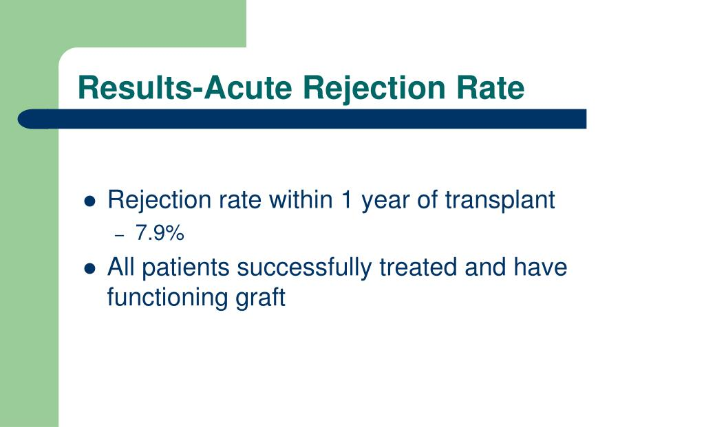 Results-Acute Rejection Rate