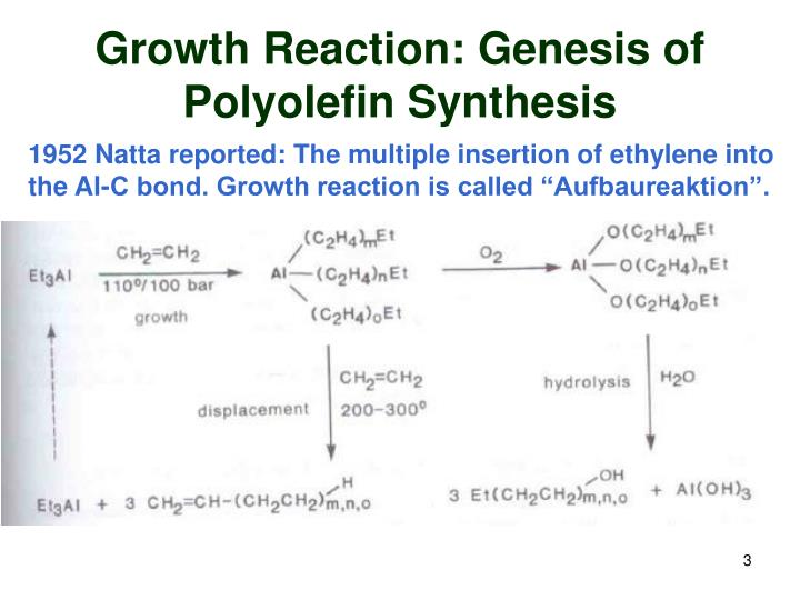 Growth reaction genesis of polyolefin synthesis