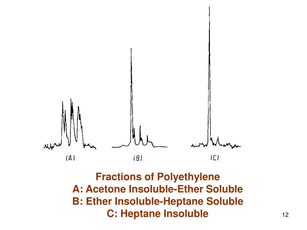 Fractions of Polyethylene