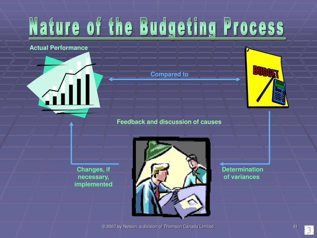PPT - The Budgeting Process PowerPoint Presentation - ID:388547