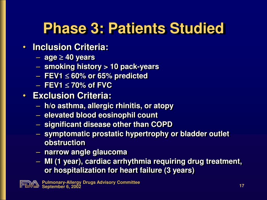 Phase 3: Patients Studied