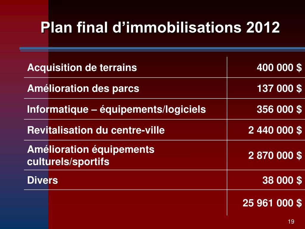 Plan final d'immobilisations 2012