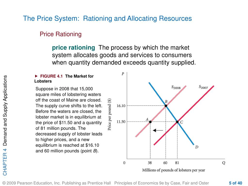 The Price System:  Rationing and Allocating Resources