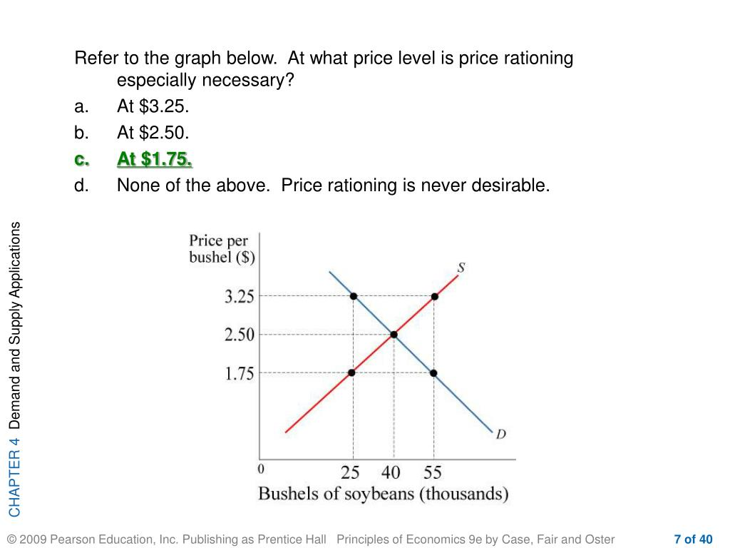Refer to the graph below.  At what price level is price rationing especially necessary?