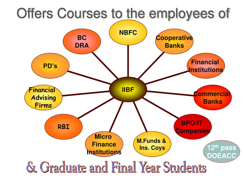 Offers Courses to the employees of