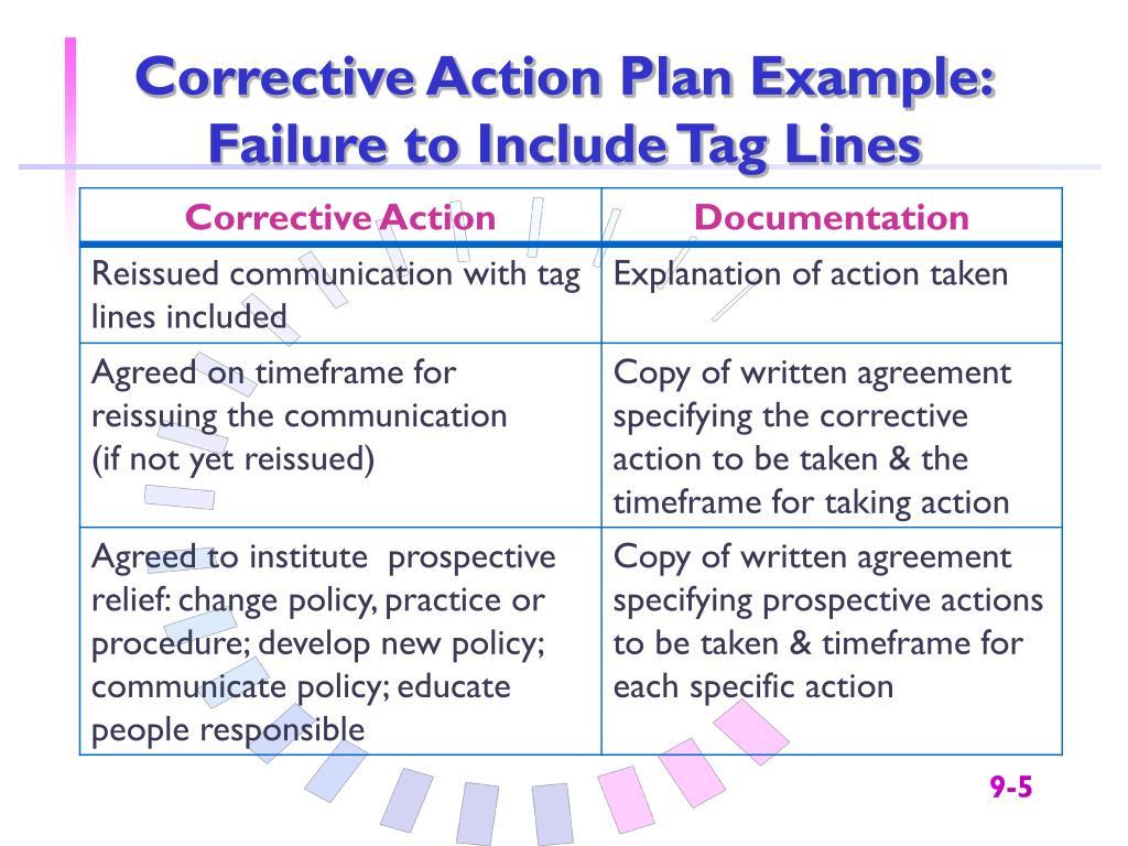 Corrective Action Plan Example: