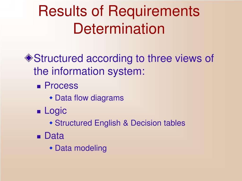 Results of Requirements Determination