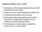welfare effects of a tariff