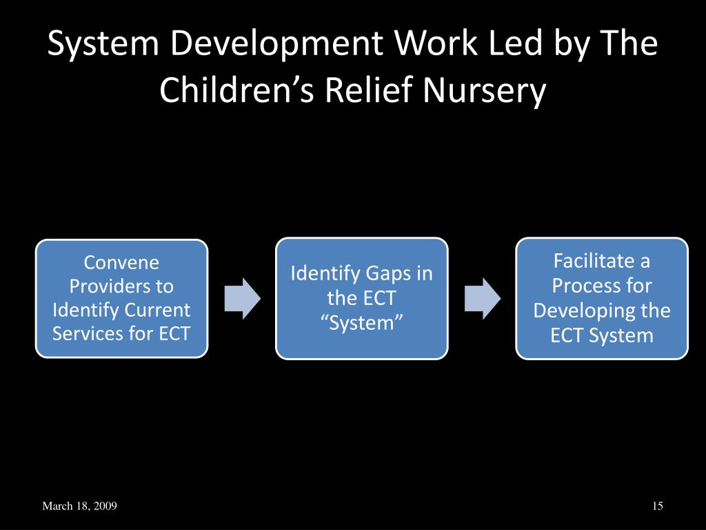 System Development Work Led by The Children's Relief Nursery