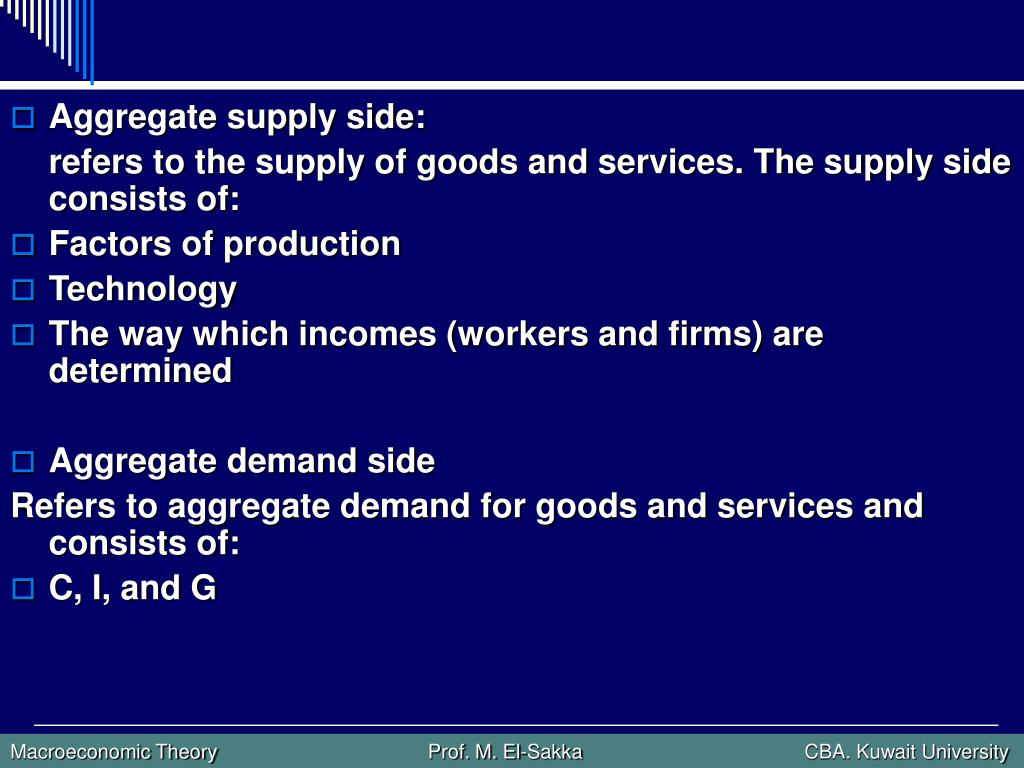 Aggregate supply side: