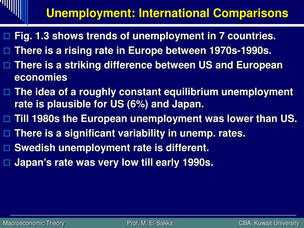 Unemployment: International Comparisons