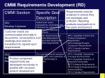 cmmi requirements development rd