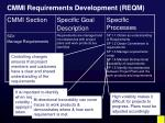 cmmi requirements development reqm