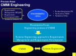 process areas cmmi engineering