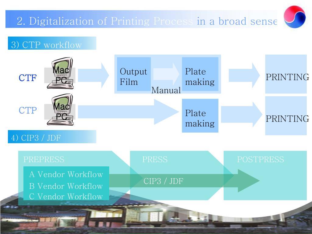 2. Digitalization of Printing Process