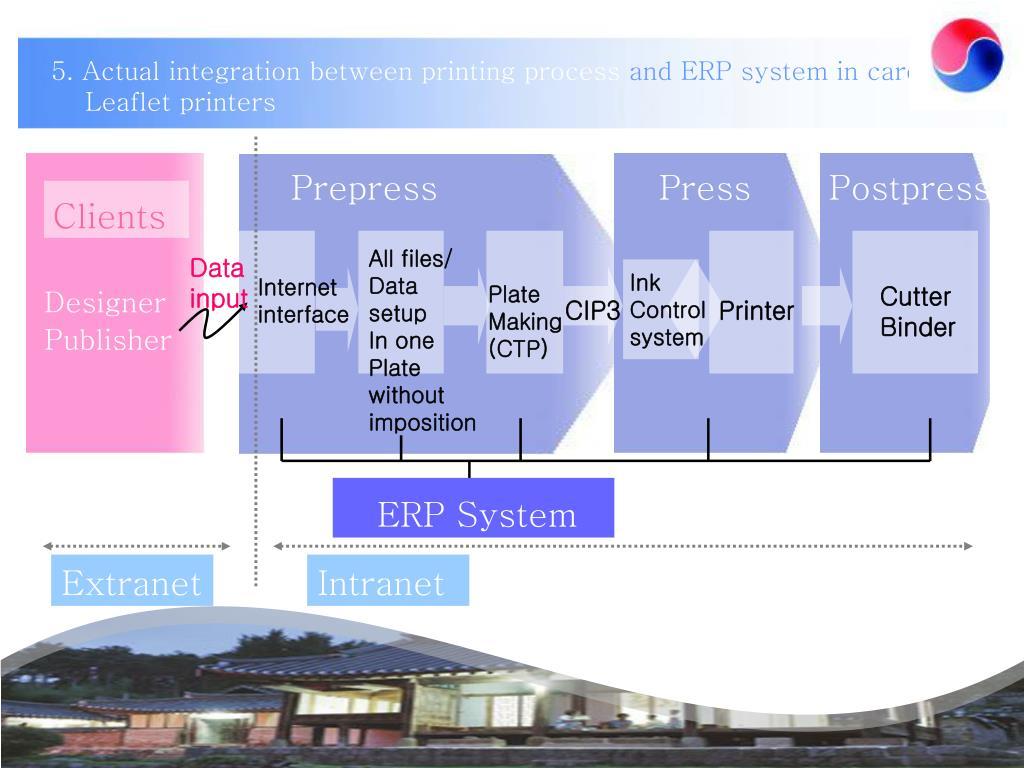 5. Actual integration between printing process
