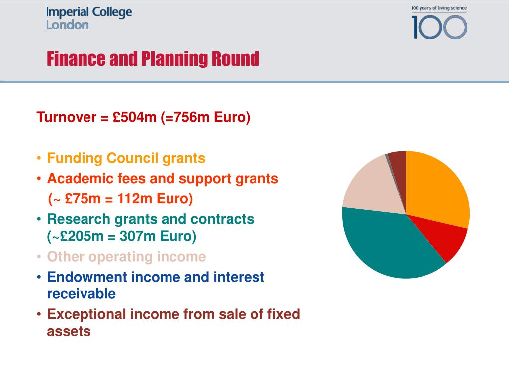 Finance and Planning Round