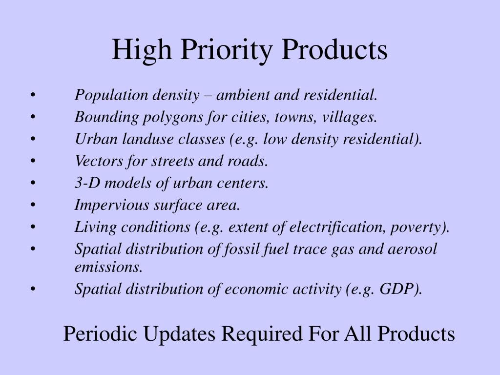 High Priority Products