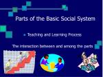 parts of the basic social system9