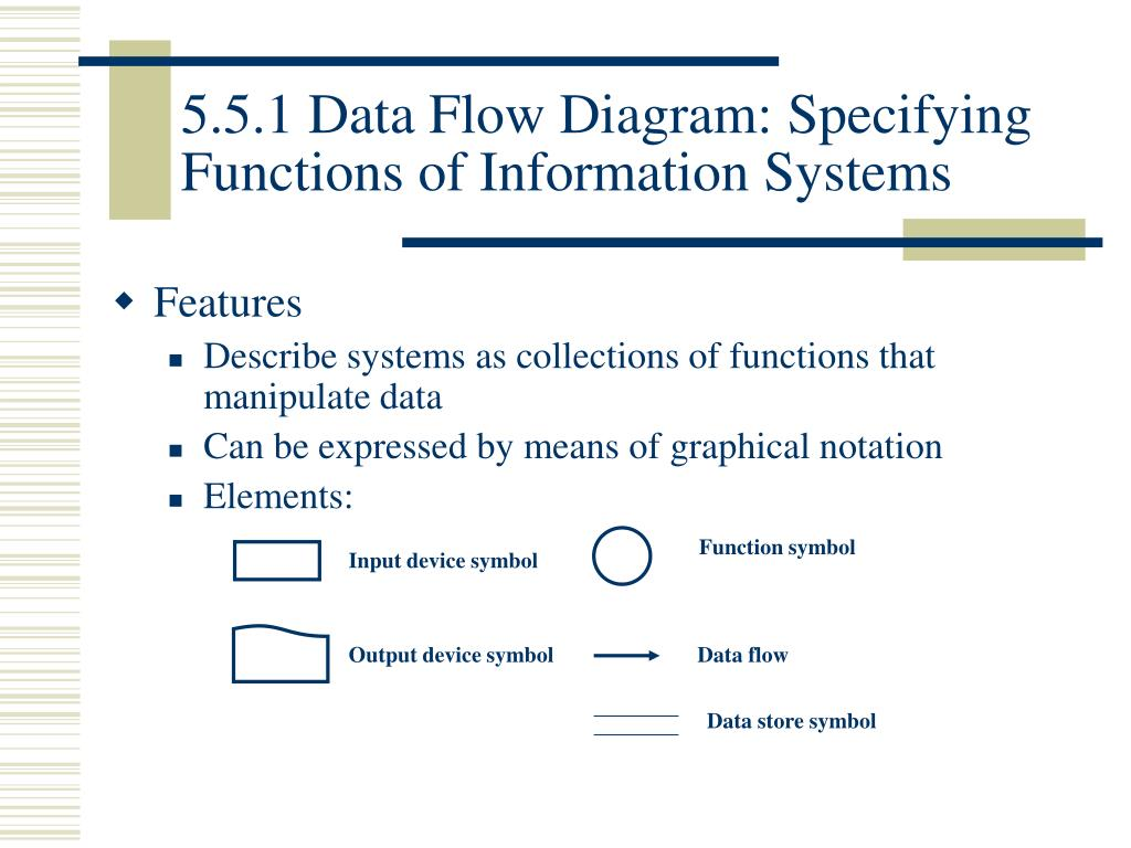 5.5.1 Data Flow Diagram: Specifying Functions of Information Systems