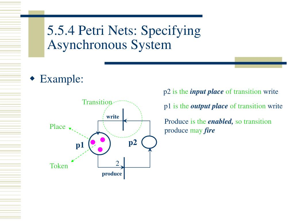 5.5.4 Petri Nets: Specifying Asynchronous System