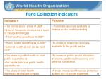 fund collection indicators