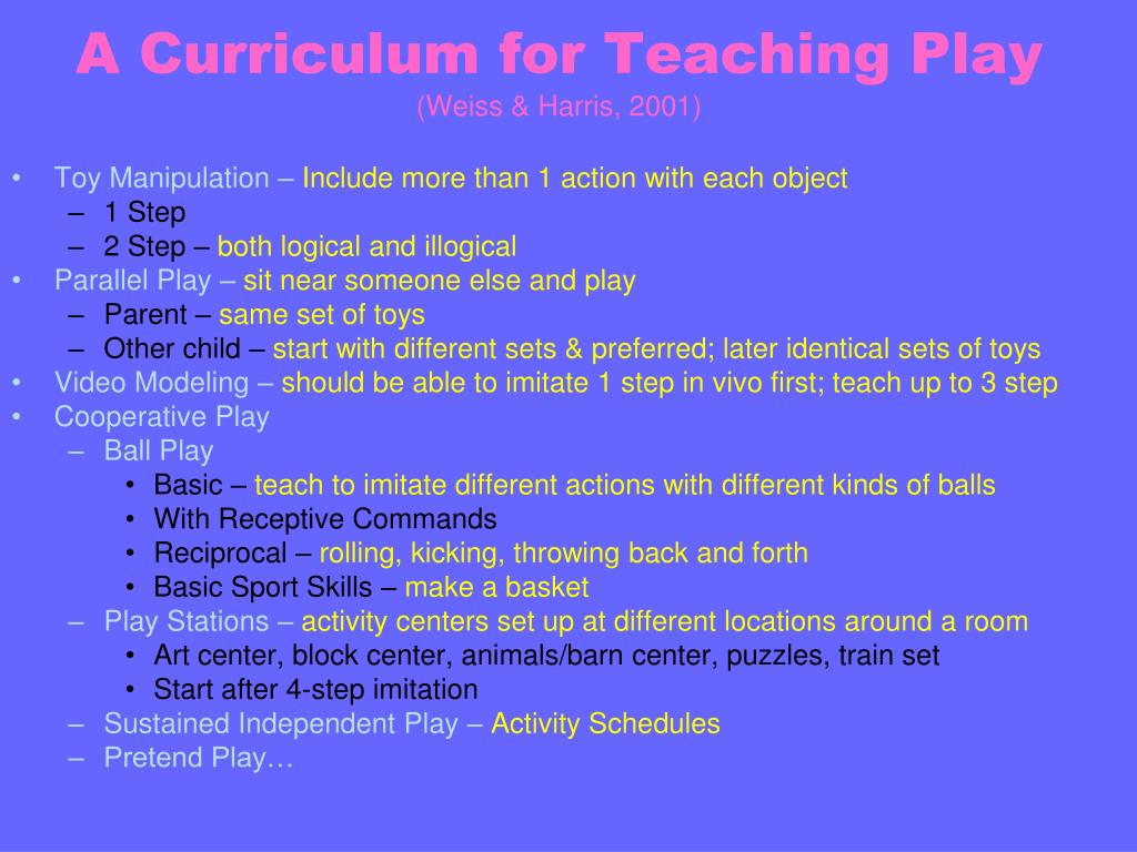 A Curriculum for Teaching Play